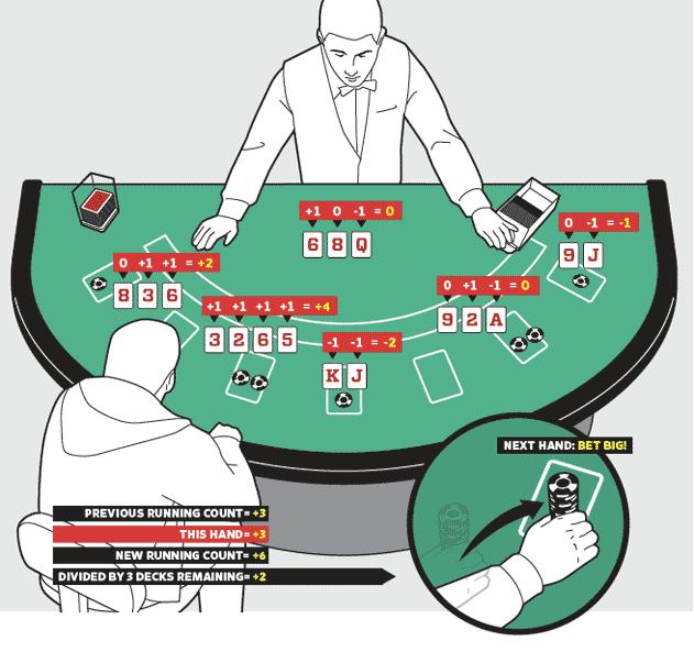 Knock out blackjack pdf